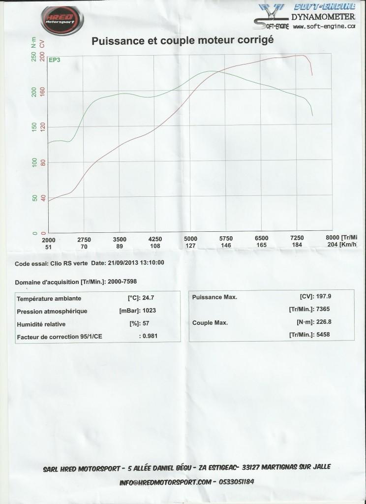 rs1 198cv